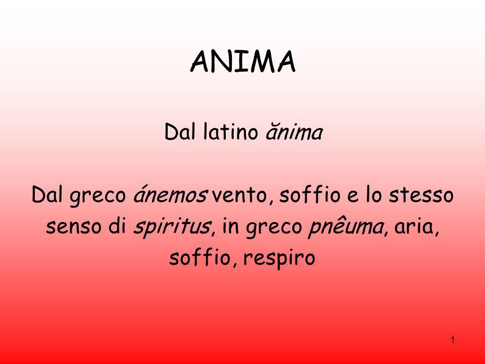 1 ANIMA Dal latino ănima Dal greco ánemos vento, soffio e lo stesso senso di spiritus, in greco pnêuma, aria, soffio, respiro