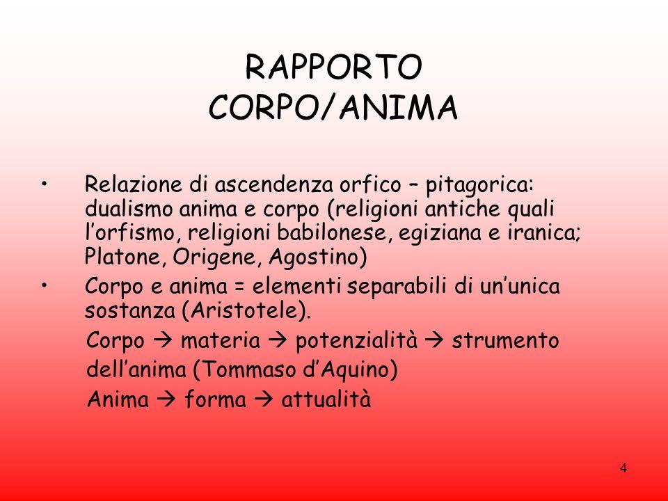 4 RAPPORTO CORPO/ANIMA Relazione di ascendenza orfico – pitagorica: dualismo anima e corpo (religioni antiche quali lorfismo, religioni babilonese, eg