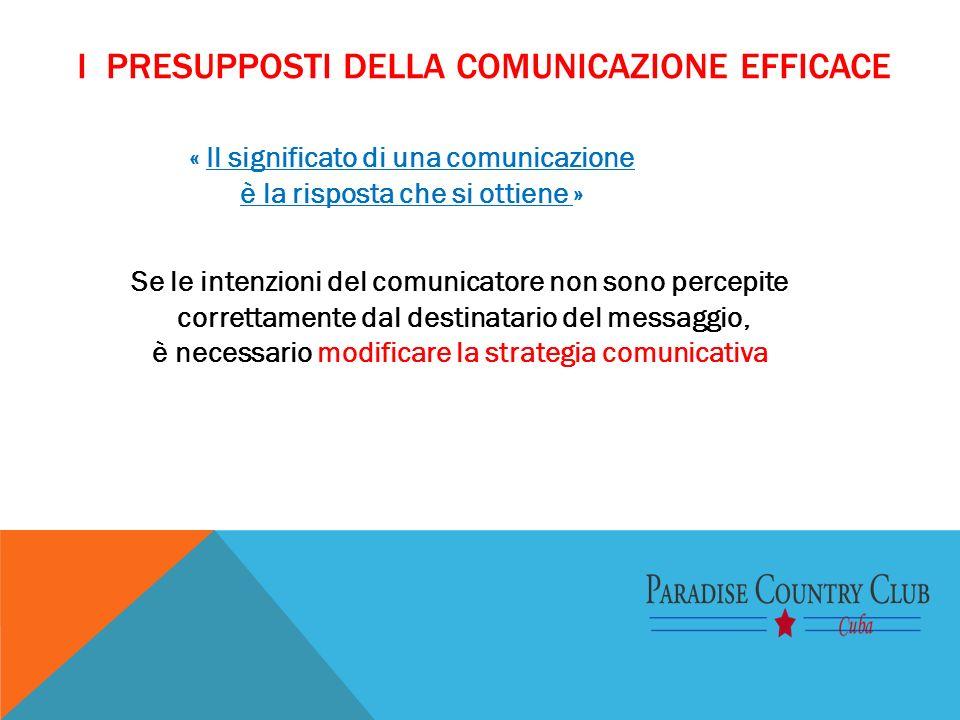 I PRESUPPOSTI DELLA COMUNICAZIONE EFFICACE « Il significato di una comunicazione è la risposta che si ottiene » Se le intenzioni del comunicatore non