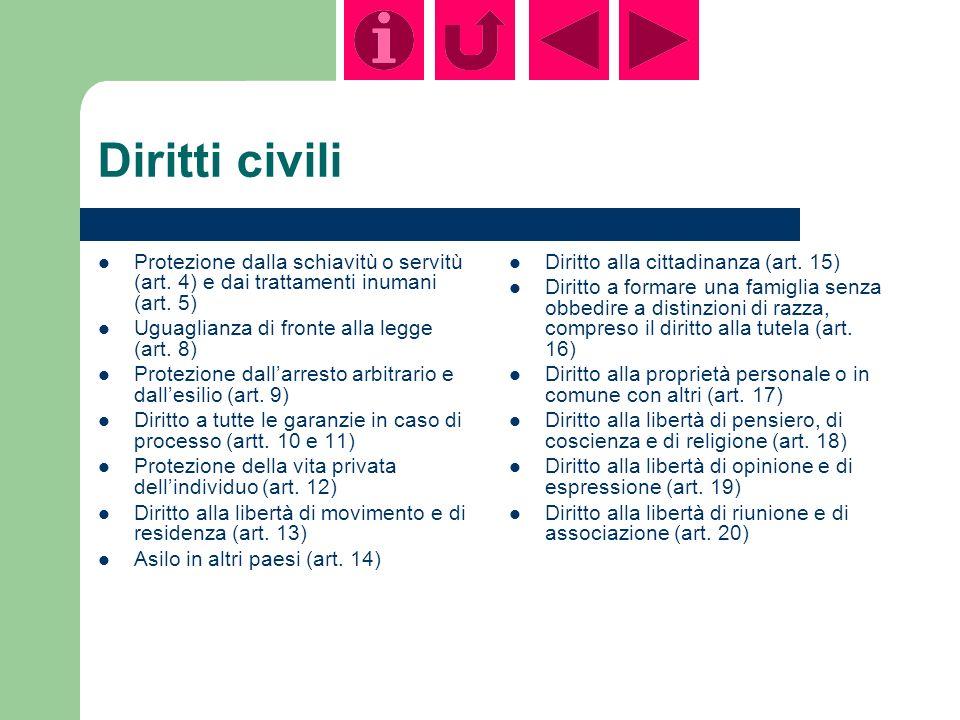 Diritti civili Protezione dalla schiavitù o servitù (art.