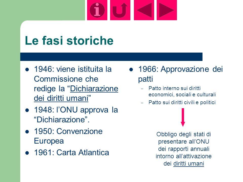Le fasi storiche 1946: viene istituita la Commissione che redige la Dichiarazione dei diritti umaniDichiarazione dei diritti umani 1948: lONU approva la Dichiarazione.