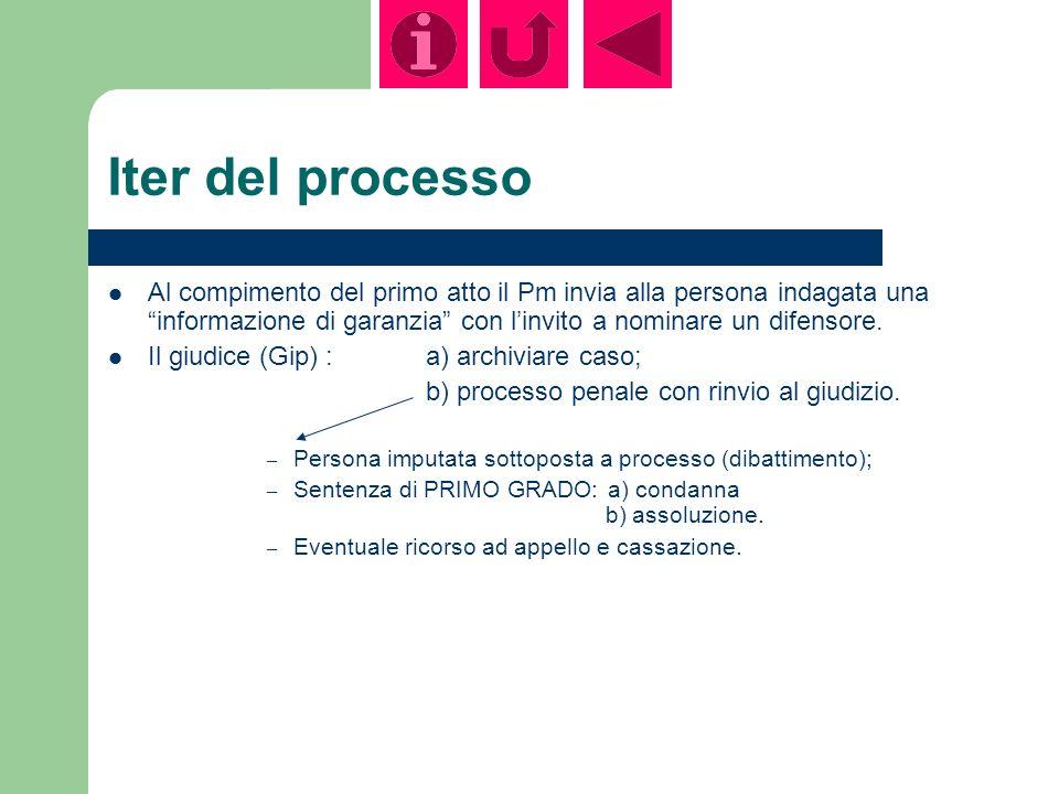 Iter del processo Al compimento del primo atto il Pm invia alla persona indagata una informazione di garanzia con linvito a nominare un difensore.