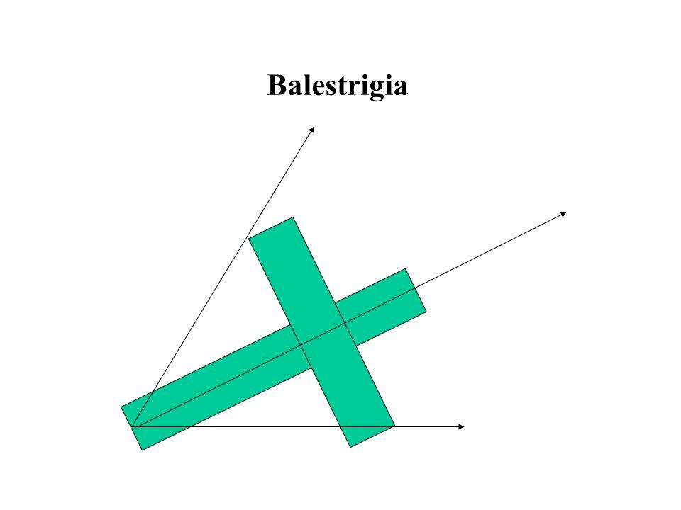 Balestrigia