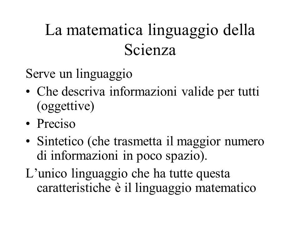 La matematica linguaggio della Scienza Serve un linguaggio Che descriva informazioni valide per tutti (oggettive) Preciso Sintetico (che trasmetta il