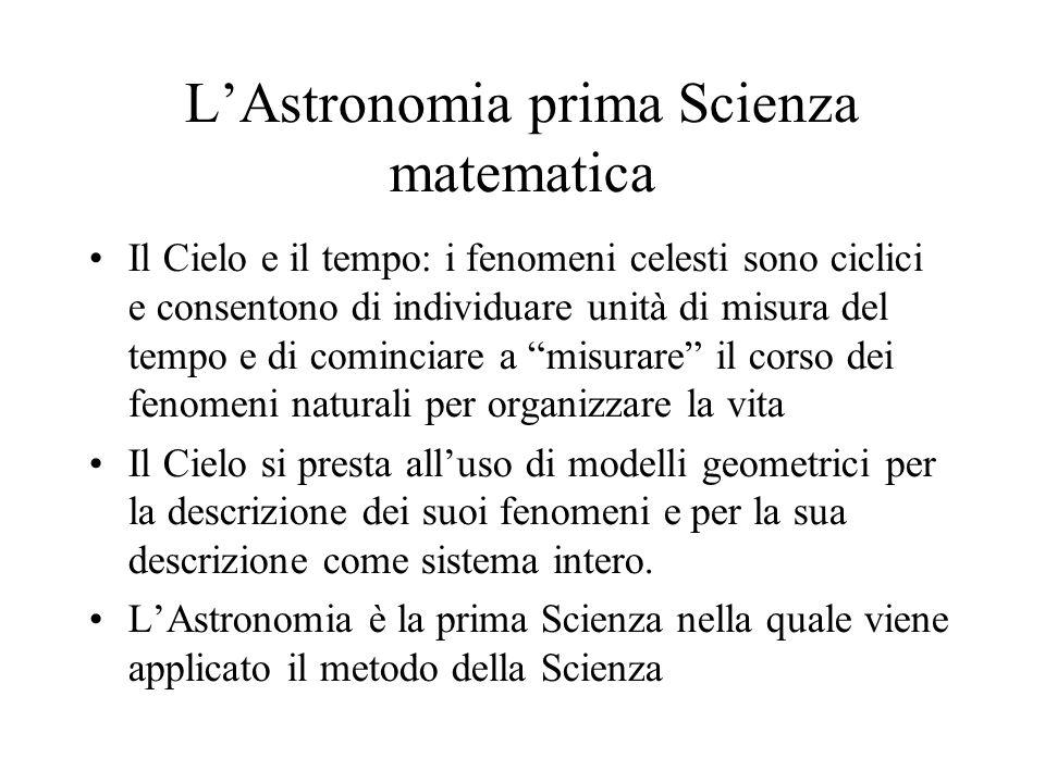 LAstronomia prima Scienza matematica Il Cielo e il tempo: i fenomeni celesti sono ciclici e consentono di individuare unità di misura del tempo e di c