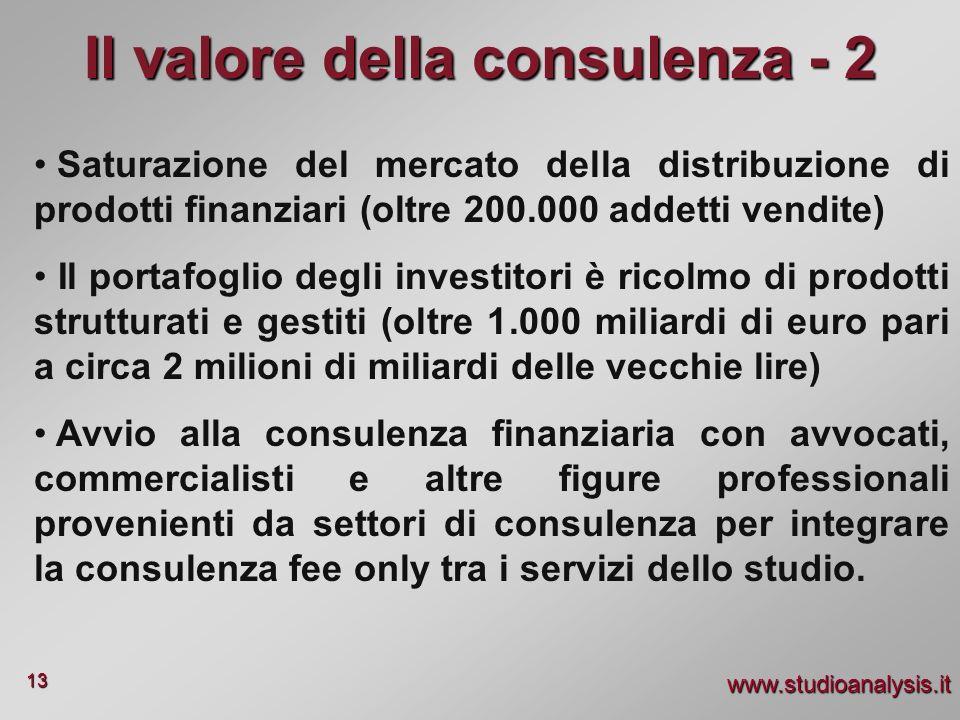 www.studioanalysis.it 13 Saturazione del mercato della distribuzione di prodotti finanziari (oltre 200.000 addetti vendite) Il portafoglio degli inves