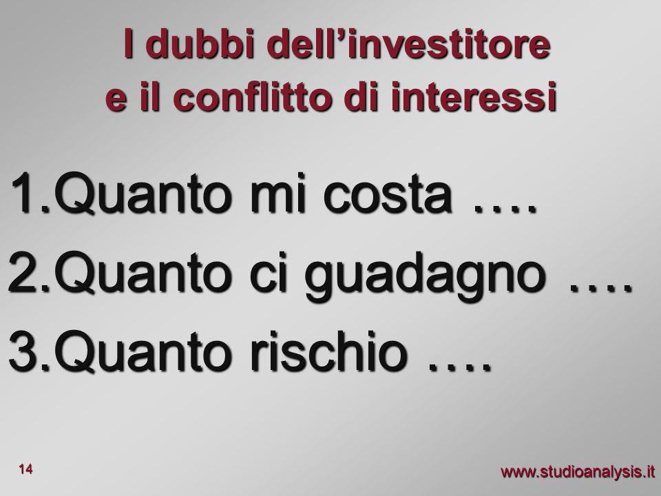www.studioanalysis.it 14 I dubbi dellinvestitore e il conflitto di interessi I dubbi dellinvestitore e il conflitto di interessi 1.Quanto mi costa ….