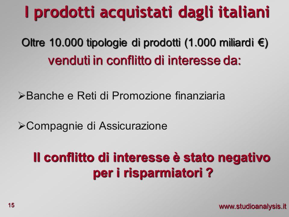 www.studioanalysis.it 15 I prodotti acquistati dagli italiani Oltre 10.000 tipologie di prodotti (1.000 miliardi ) venduti in conflitto di interesse d