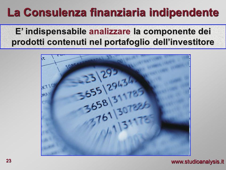 www.studioanalysis.it 23 La Consulenza finanziaria indipendente E indispensabile analizzare la componente dei prodotti contenuti nel portafoglio delli
