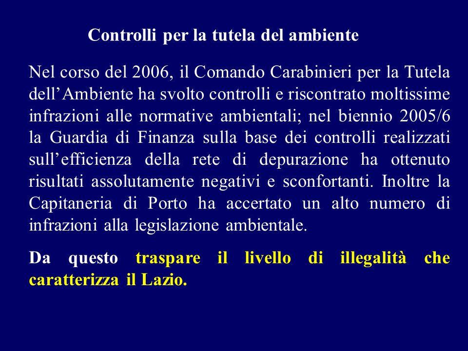 Nel corso del 2006, il Comando Carabinieri per la Tutela dellAmbiente ha svolto controlli e riscontrato moltissime infrazioni alle normative ambiental
