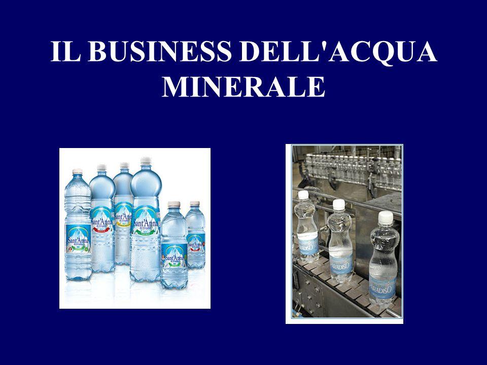IL BUSINESS DELL'ACQUA MINERALE