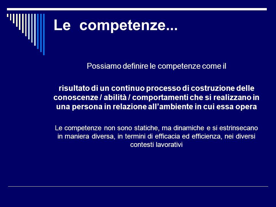 Le competenze...