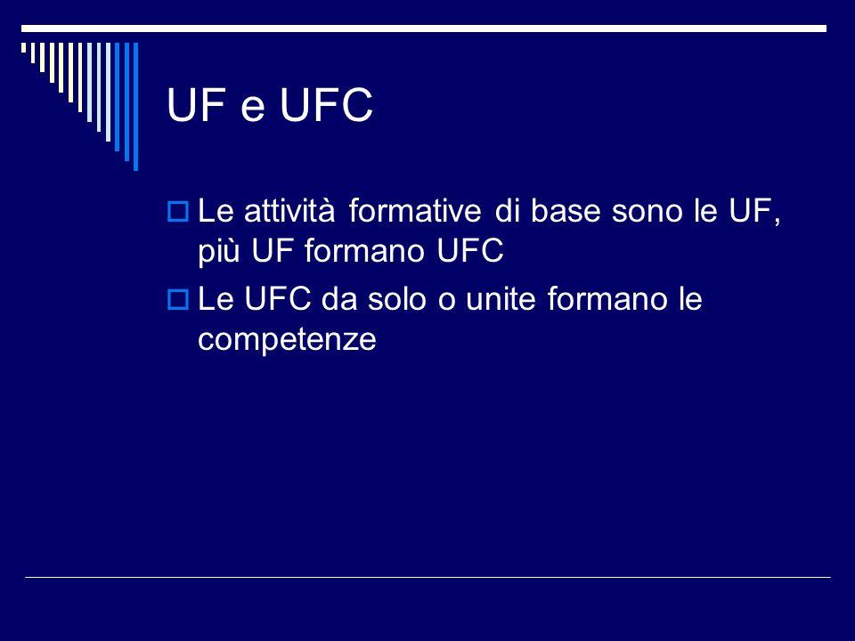 UF e UFC Le attività formative di base sono le UF, più UF formano UFC Le UFC da solo o unite formano le competenze