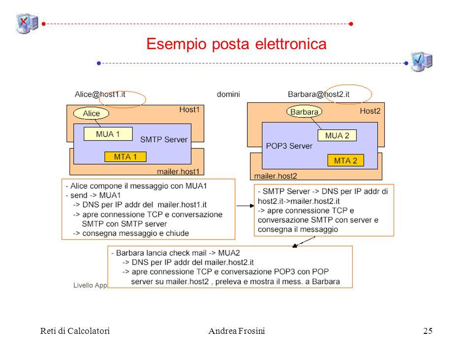 Reti di CalcolatoriAndrea Frosini25 Esempio posta elettronica