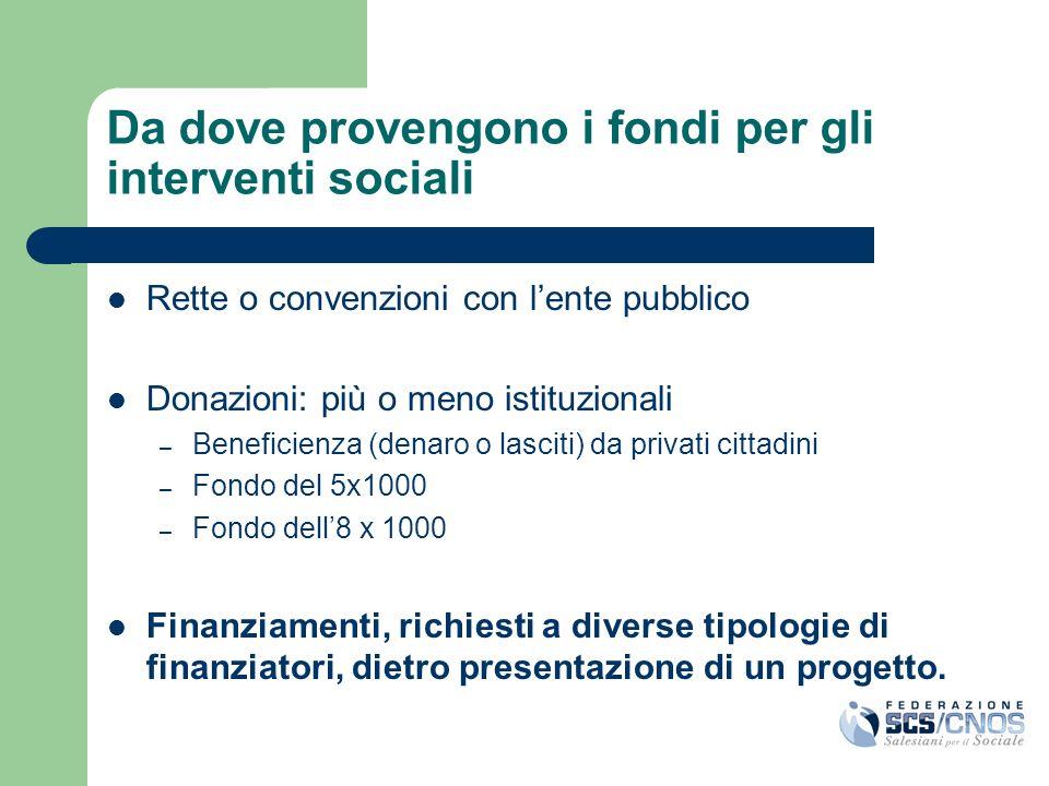 Da dove provengono i fondi per gli interventi sociali Rette o convenzioni con lente pubblico Donazioni: più o meno istituzionali – Beneficienza (denar