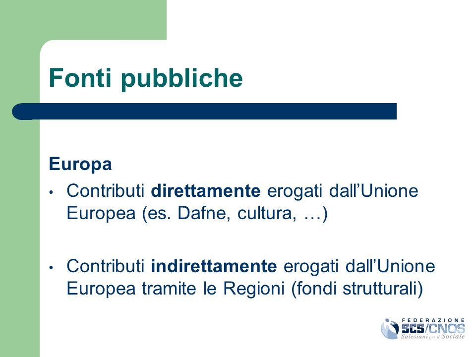 Fonti pubbliche Europa Contributi direttamente erogati dallUnione Europea (es. Dafne, cultura, …) Contributi indirettamente erogati dallUnione Europea