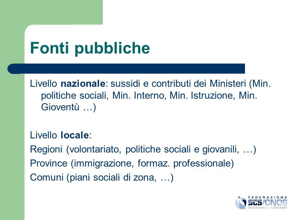 Fonti pubbliche Livello nazionale: sussidi e contributi dei Ministeri (Min. politiche sociali, Min. Interno, Min. Istruzione, Min. Gioventù …) Livello