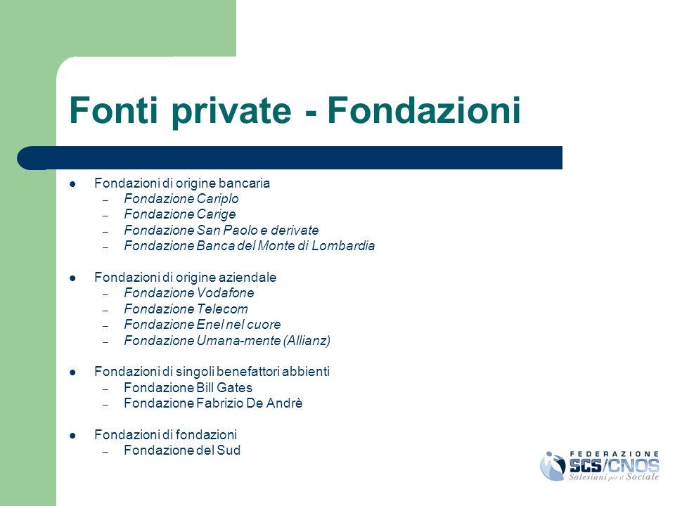 Fonti private - Fondazioni Fondazioni di origine bancaria – Fondazione Cariplo – Fondazione Carige – Fondazione San Paolo e derivate – Fondazione Banc