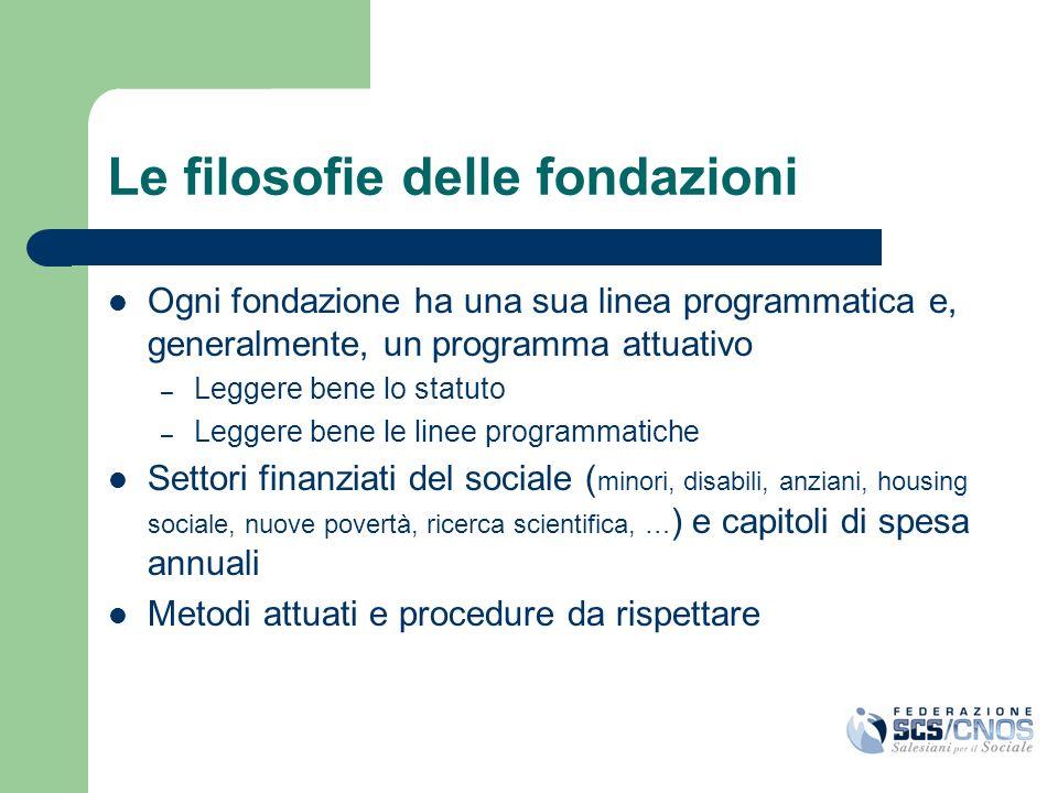Le filosofie delle fondazioni Ogni fondazione ha una sua linea programmatica e, generalmente, un programma attuativo – Leggere bene lo statuto – Legge