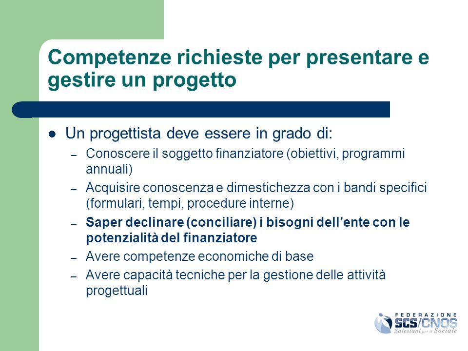 Competenze richieste per presentare e gestire un progetto Un progettista deve essere in grado di: – Conoscere il soggetto finanziatore (obiettivi, pro