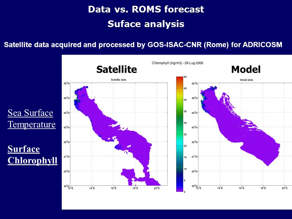Satellite data acquired and processed by GOS-ISAC-CNR (Rome) for ADRICOSM Sea Surface Temperature Surface Chlorophyll Data vs.