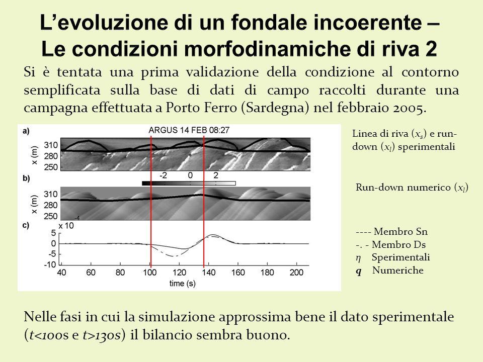 Si è tentata una prima validazione della condizione al contorno semplificata sulla base di dati di campo raccolti durante una campagna effettuata a Porto Ferro (Sardegna) nel febbraio 2005.