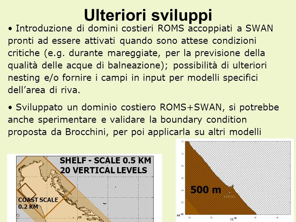 36 Ulteriori sviluppi Introduzione di domini costieri ROMS accoppiati a SWAN pronti ad essere attivati quando sono attese condizioni critiche (e.g.