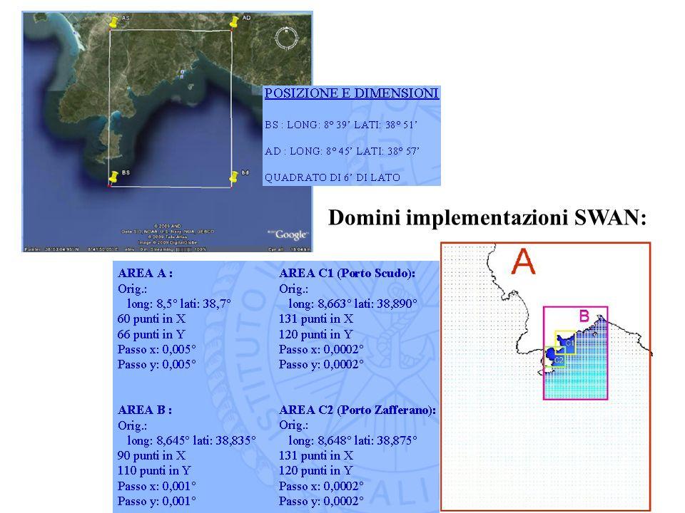 5 Domini implementazioni SWAN: