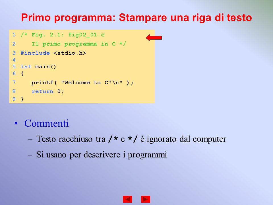 Primo programma: Stampare una riga di testo Commenti –Testo racchiuso tra /* e */ é ignorato dal computer –Si usano per descrivere i programmi 1/* Fig
