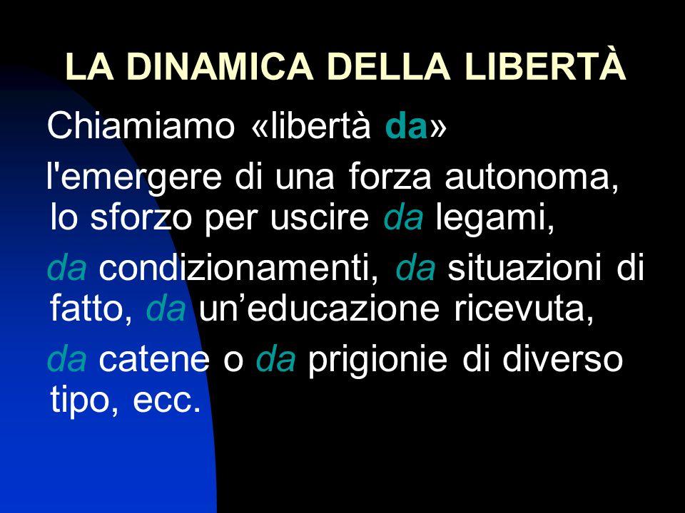 LA DINAMICA DELLA LIBERTÀ Chiamiamo «libertà da» l'emergere di una forza autonoma, lo sforzo per uscire da legami, da condizionamenti, da situazioni d