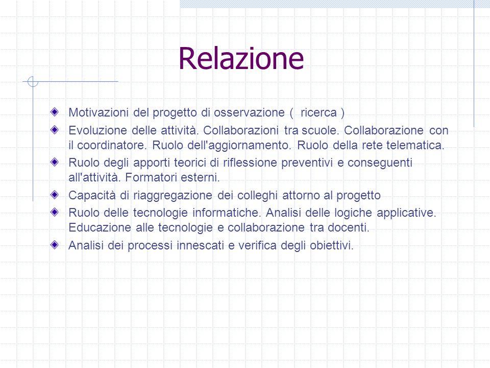 Relazione Motivazioni del progetto di osservazione ( ricerca ) Evoluzione delle attività. Collaborazioni tra scuole. Collaborazione con il coordinator