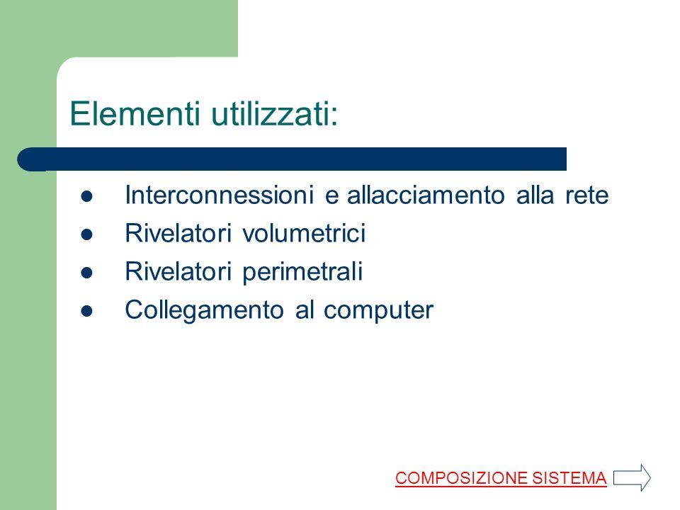 Elementi utilizzati: Interconnessioni e allacciamento alla rete Rivelatori volumetrici Rivelatori perimetrali Collegamento al computer COMPOSIZIONE SISTEMA