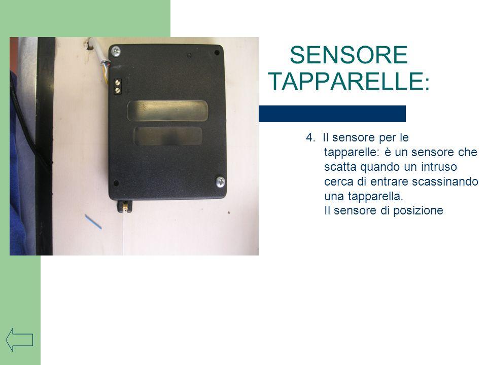 4. Il sensore per le tapparelle: è un sensore che scatta quando un intruso cerca di entrare scassinando una tapparella. Il sensore di posizione SENSOR