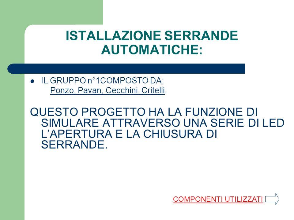 ISTALLAZIONE SERRANDE AUTOMATICHE: IL GRUPPO n°1COMPOSTO DA: Ponzo, Pavan, Cecchini, Critelli. QUESTO PROGETTO HA LA FUNZIONE DI SIMULARE ATTRAVERSO U