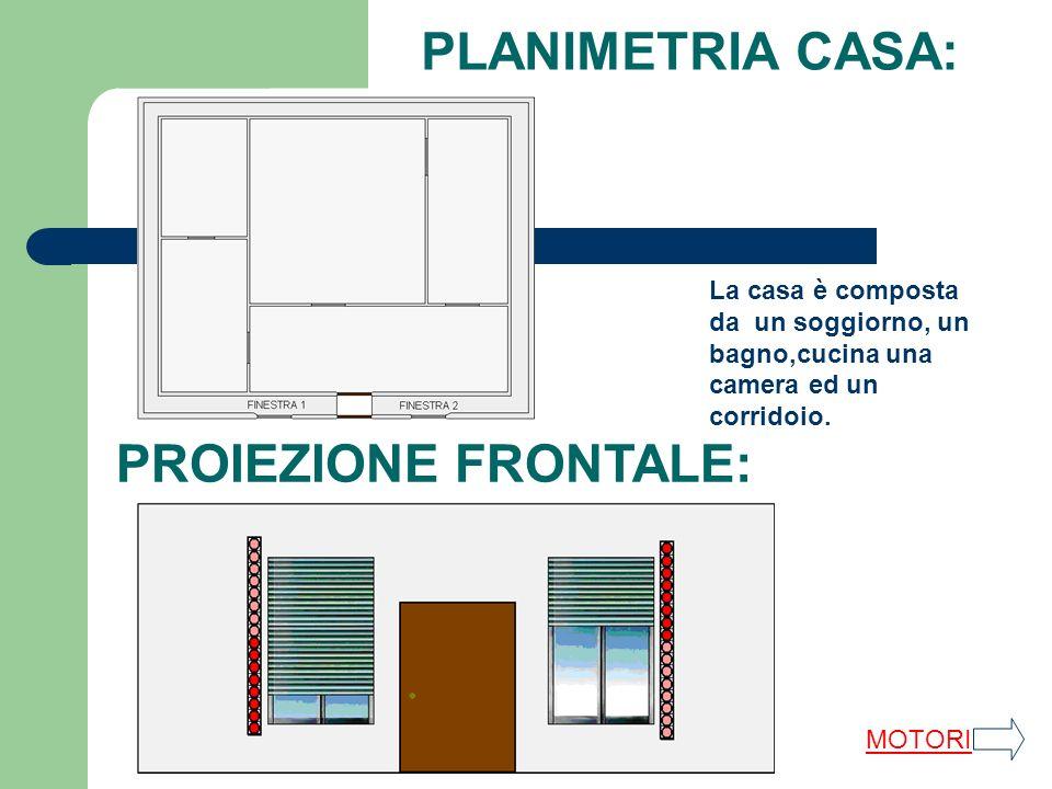 PLANIMETRIA CASA: La casa è composta da un soggiorno, un bagno,cucina una camera ed un corridoio. PROIEZIONE FRONTALE: MOTORI