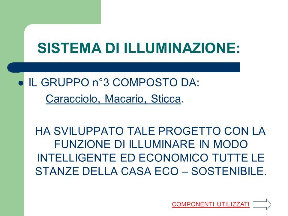 SISTEMA DI ILLUMINAZIONE: IL GRUPPO n°3 COMPOSTO DA: Caracciolo, Macario, Sticca.