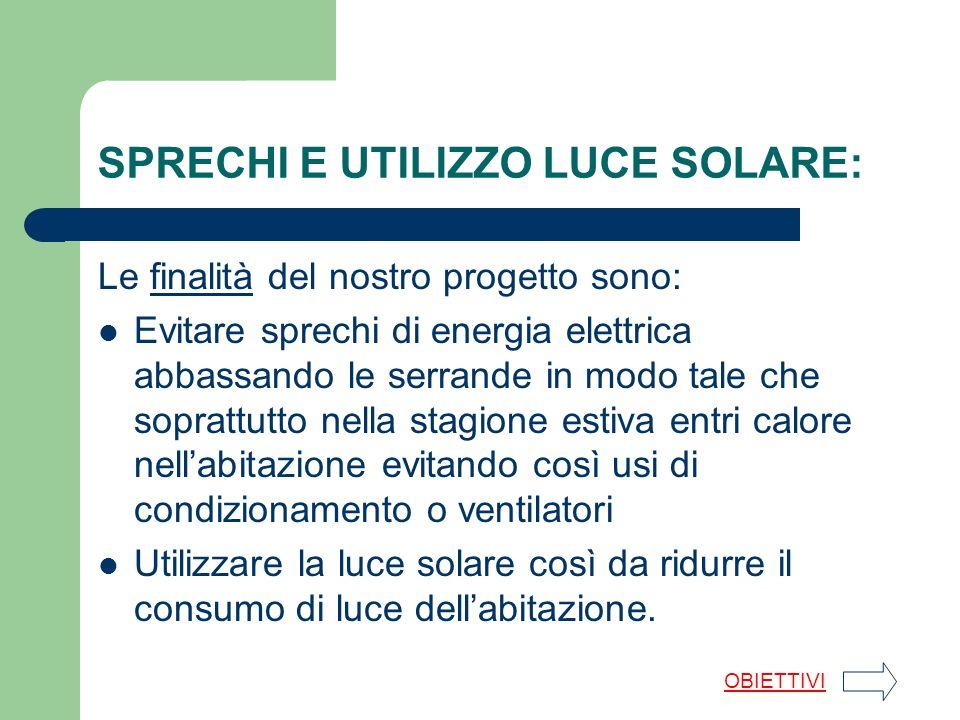 SPRECHI E UTILIZZO LUCE SOLARE: Le finalità del nostro progetto sono: Evitare sprechi di energia elettrica abbassando le serrande in modo tale che sop