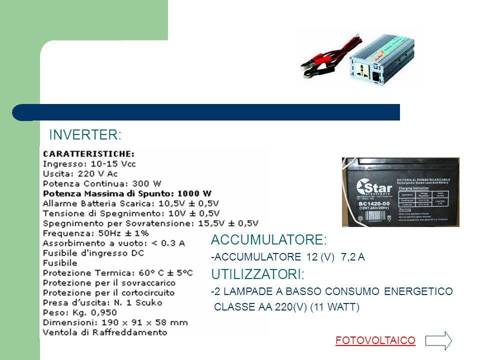 INVERTER: ACCUMULATORE: -ACCUMULATORE 12 (V) 7,2 A UTILIZZATORI: -2 LAMPADE A BASSO CONSUMO ENERGETICO CLASSE AA 220(V) (11 WATT) FOTOVOLTAICO