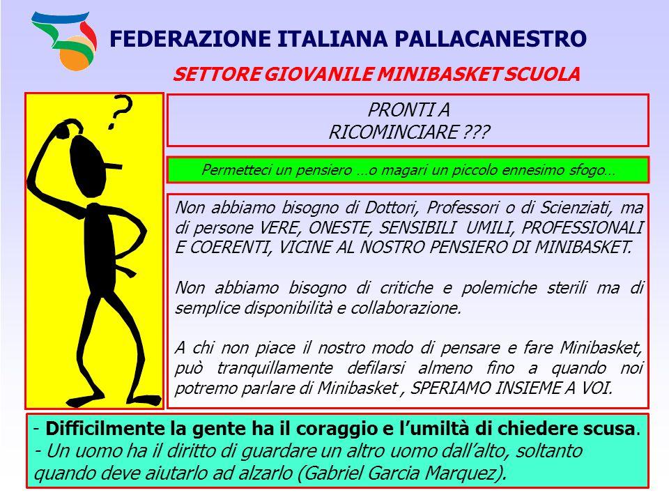 FEDERAZIONE ITALIANA PALLACANESTRO SETTORE GIOVANILE MINIBASKET SCUOLA IL SISTEMA A CREDITI PER LAGGIORNAMENTO ISTRUTTORI MINIBASKET E ISTRUTTORI NAZIONALI MINIBASKET 20 CREDITI 2007-2008 2008-2009 TRIENNIO ISTRUTTORE AGGIORNATO 2009-2010