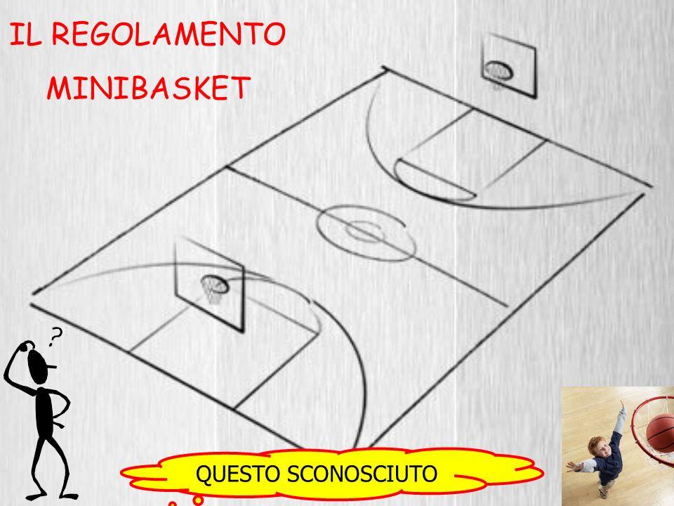 MODULISTICA E CIRCOLARI CORSI PUBBLICATI www.fip.it/catania SPEDITI VIA E-MIAL Reperibili in Comitato