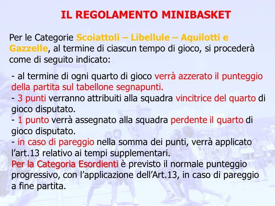 IL REGOLAMENTO MINIBASKET Modifica regolamento 5 vs 5 l Art.