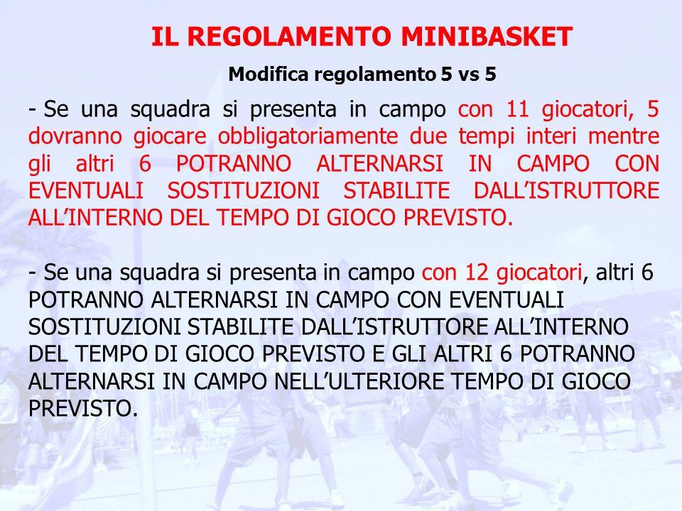 IL REGOLAMENTO MINIBASKET Modifica regolamento 5 vs 5 ESEMPIO APPLICATIVO - Squadra di 10 giocatori/trici nessuna sostituzione possibile.