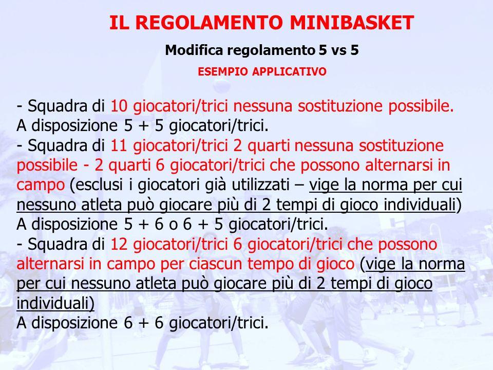 MINI JOIN THE GAME 2010 REGOLAMENTO NUOVA PROPOSTA DEL SETTORE PROVINCIALE MB DI CATANIA RISERVATA AI /ALLE NATI/E 1998 FEB/MAR 2010 LOCATION PERIODO DI SVOLGIMENTO IN FASE DI STUDIO SIMILE AL JOIN THE GAME E POSSIBILE PARTECIPARE CON UN MASSIMO DI 3 SQUADRE SALVO DIVERSA COMUNICAZIONE SQUADRE MAX 4 GIOCATORI/CI