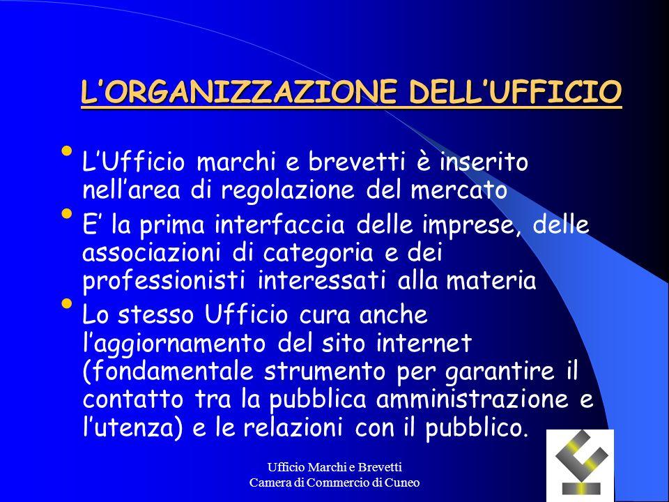 Ufficio Marchi e Brevetti Camera di Commercio di Cuneo RISORSE DELLUFFICIO Risorse umane: 3 dipendenti, che stanno seguendo unintensa attività di formazione in materia brevettuale Dotazioni informatiche: 3 p.c.