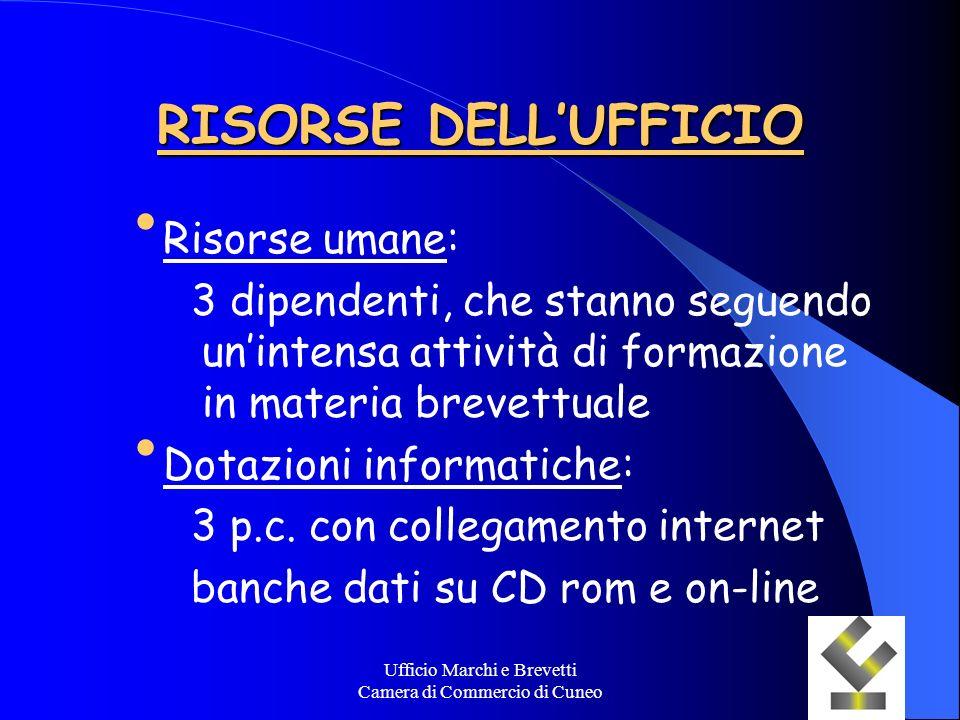 Ufficio Marchi e Brevetti Camera di Commercio di Cuneo RISORSE DELLUFFICIO Risorse umane: 3 dipendenti, che stanno seguendo unintensa attività di form