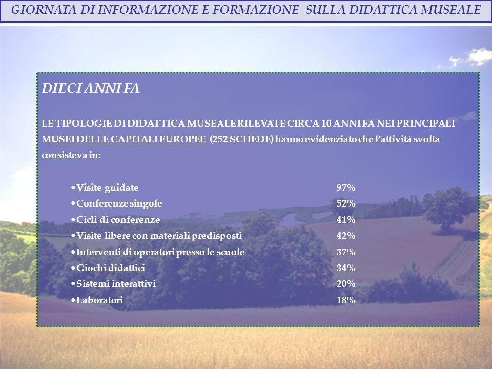 GIORNATA DI INFORMAZIONE E FORMAZIONE SULLA DIDATTICA MUSEALE Annalisa Bindi - 28 ottobre 2009 DIECI ANNI FA LE TIPOLOGIE DI DIDATTICA MUSEALE RILEVATE CIRCA 10 ANNI FA NEI PRINCIPALI MUSEI DELLE CAPITALI EUROPEE (252 SCHEDE) hanno evidenziato che lattività svolta consisteva in: Visite guidate97% Conferenze singole52% Cicli di conferenze41% Visite libere con materiali predisposti42% Interventi di operatori presso le scuole37% Giochi didattici34% Sistemi interattivi20% Laboratori18%