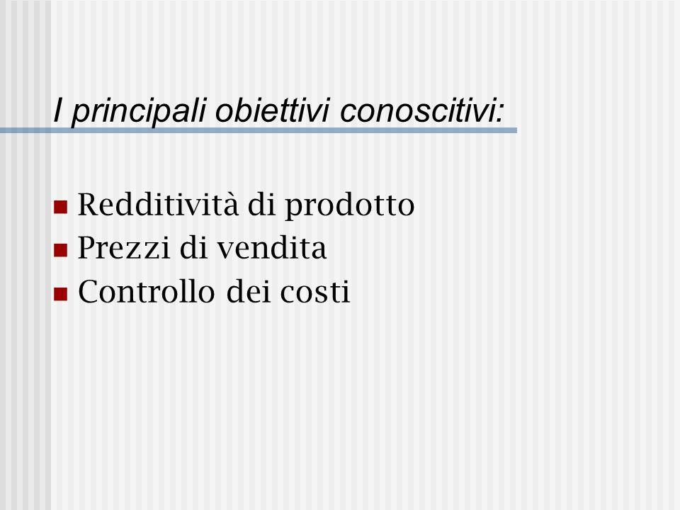 I principali obiettivi conoscitivi: Redditività di prodotto Prezzi di vendita Controllo dei costi