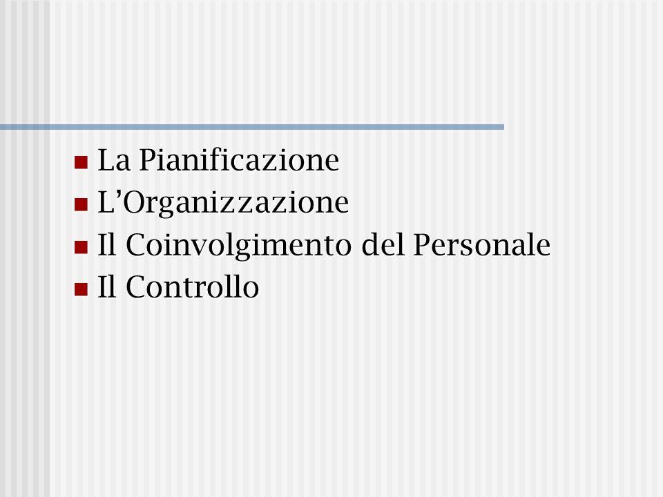La Pianificazione La Pianificazione LOrganizzazione LOrganizzazione Il Coinvolgimento del Personale Il Coinvolgimento del Personale Il Controllo Il Co