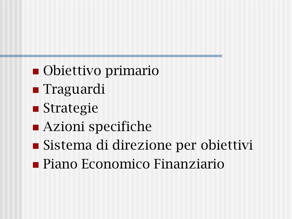 Obiettivo primario Obiettivo primario Traguardi Traguardi Strategie Strategie Azioni specifiche Azioni specifiche Sistema di direzione per obiettivi S