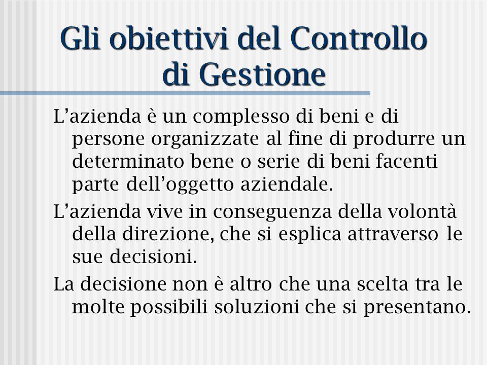 Gli obiettivi del Controllo di Gestione Lazienda è un complesso di beni e di persone organizzate al fine di produrre un determinato bene o serie di be